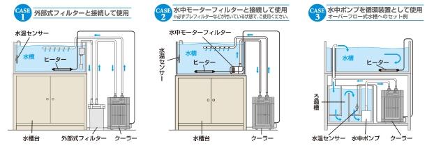 水槽用クーラーの設置例
